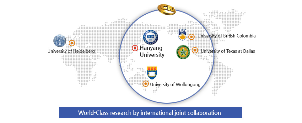 World-Class research by international joint collaboration